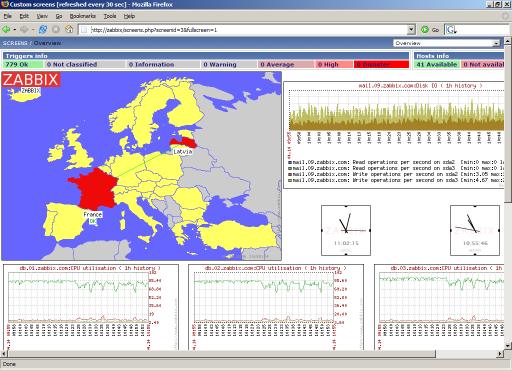 分布式系统监视 zabbix