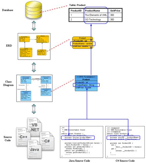 DB Visual ARCHITECT