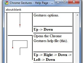 Chrome Gestures