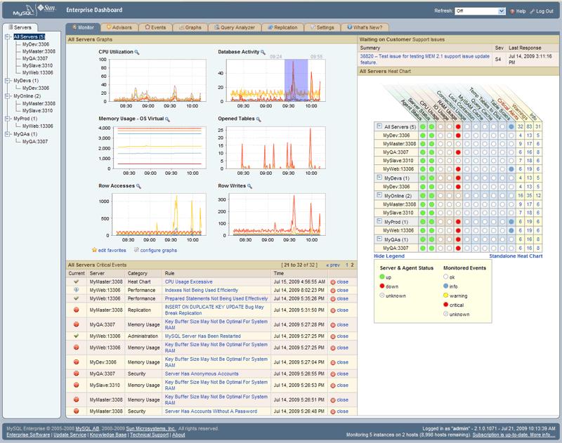 MySQL Enterprise