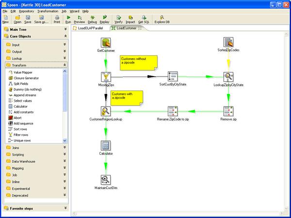 ETL工具 – Data Integration