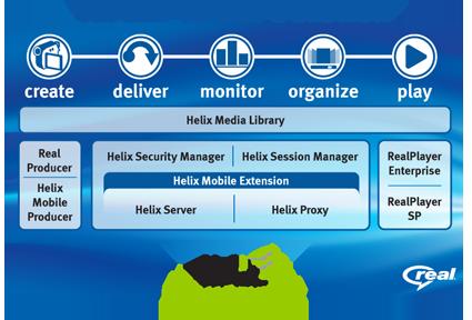 Helix Server