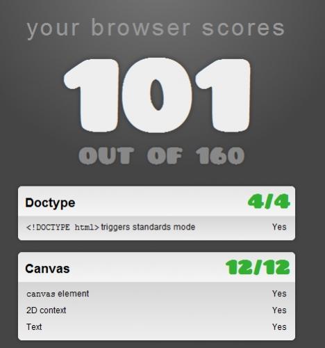 HTML5标准测试:IE9平台预览版大败