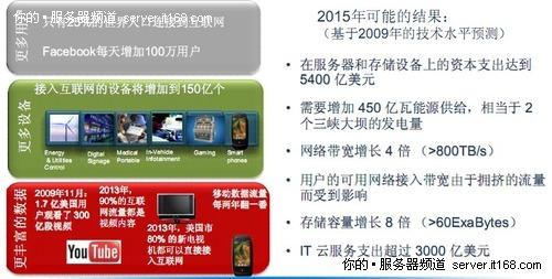 杨诚:云计算海啸式发展 开源主导MeeGO