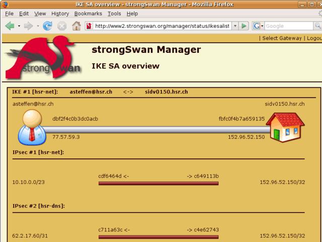 strongSwan
